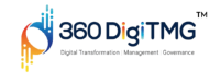 Businesses of Any and All Types 360 digitmg in Bengaluru KA